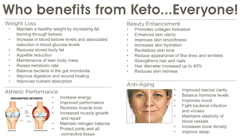 ketosis-benefits