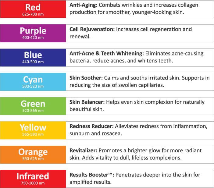 colors-for-skin-therapy-images