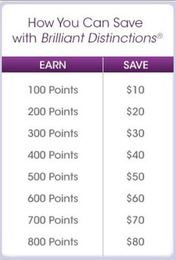 brilliant-distinctions-reward-points-chart-sarasota-medspa