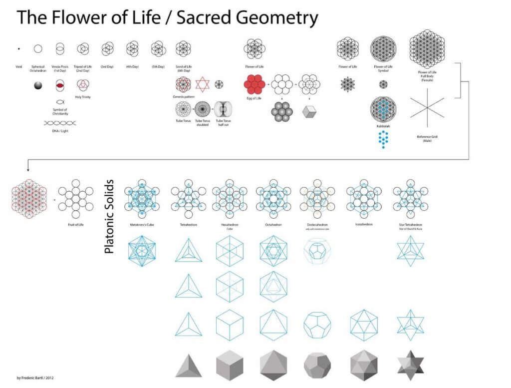 flower-of-life-sacred-geometry-graphic