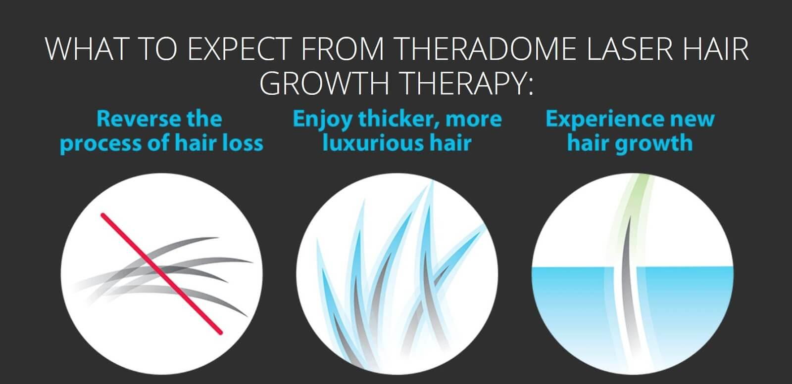 Theradome-hair-regrowth-factor-chart