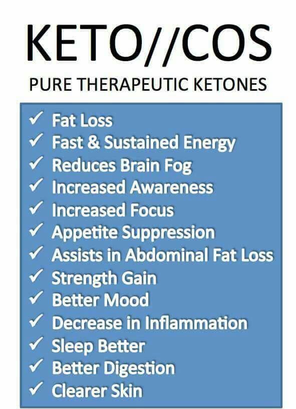 ketones-ketosis